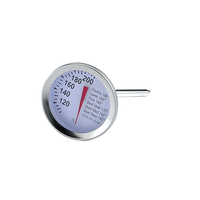 Poultry/Lamb/Pork/Beef dial cooking meat thermometer YSW002C7