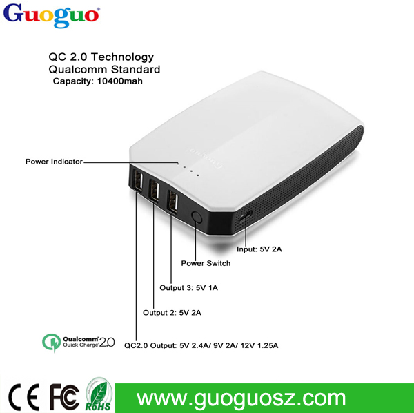 Huge capacity Power Bank 13000mAh fast charger power bank for laptop