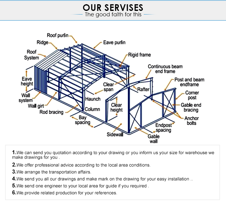 Prefabricated Function Warehouse Frame Storage Hall Design - Buy ...