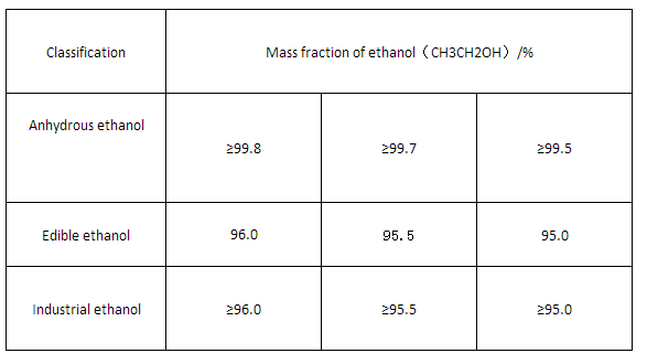 Ethanol High Purity Alcohol Ethyl For Chemistry Medicine and Dye