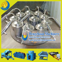 China Supplier New Product for 2015 Gold Recovery Mercury Amalgamator Tetort