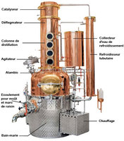 alcohol distillation equipment liquor whisky wine distiller