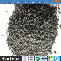 Calcined Petroleum Coke for sale