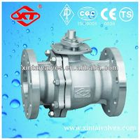 ball valve faucets pvc pipe fittings cast stainless