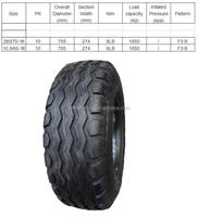 Chinese High Quality Cheap Radial agricultural tractor tire looking for Argentina Austria Italy German french agent