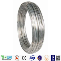 hot dipped galvanized iron wire for nail making