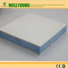 Duct Insulation Board/structural insulated panel/sandwich panel with eps,xps