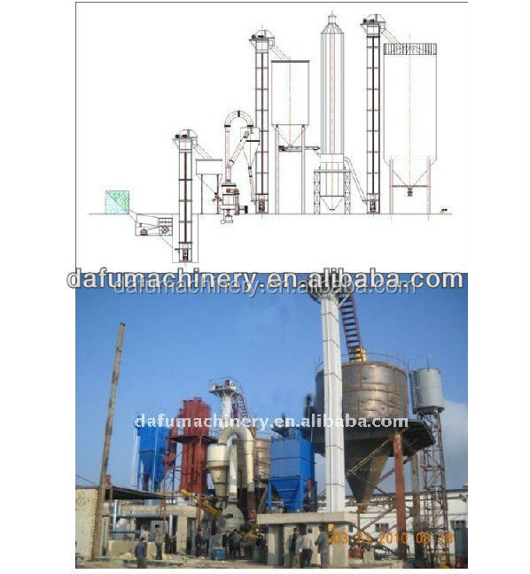 Latest technology Gypsum Powder Production Line Machine