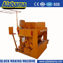 skillful manufacturer small business machines manufactures