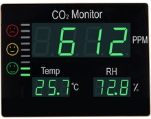 HT-2008 CO2 Wall-mounted indoor CO2 monitor with temperature and humidity