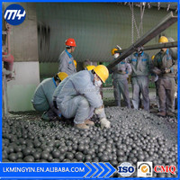 Casting Steel Ball For Industries