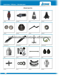 BAJAJ MOTORCYCLE SPARE PARTS IN SRILANKA