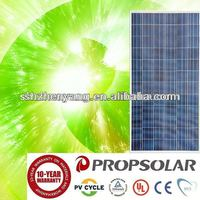 High Quality semi flexible small size solar panel 280w
