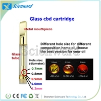 2016 best selling metal mouthpiece cbd oil Glass Cartridge 510 Oil vaporizer with 0.3ml/0.5ml/1.0ml