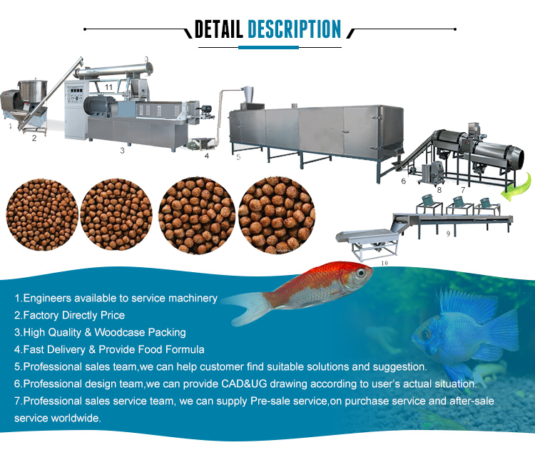 SLG85 fish food machine.jpg