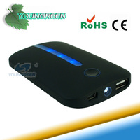 4000mAh Powered Portable Battery Charger for Huawei