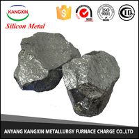 The Most Optimal China Silicon Metal