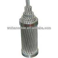 Aluminium Conductor Steel Reinforced DIN Sizes