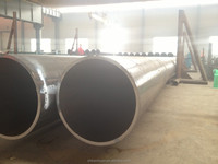 2015 excellent quality and reasonable price ERW pipe made in Hebei