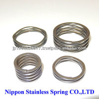 High precision space saving specialty stainless steel compression wave springs for mini truck