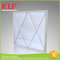 auto air filter materials replacement conditioner filter cloth