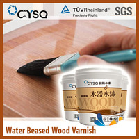 CYSQ Water Based types of wood varnish