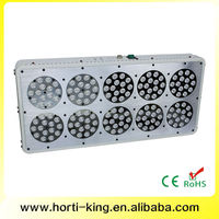 CE RoHS full spectrum hydroponic panel 350w led grow light