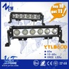 spare parts cheap black work lamp led light bar led light bar with PC lens