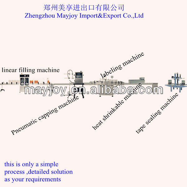 QS Certification full automatic food oil filling line