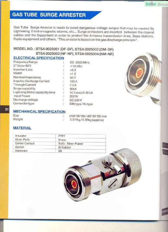 Gas Tube RF Surge Arrestor