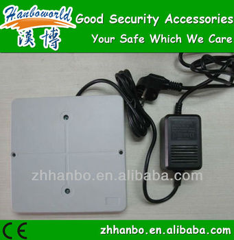 Long Distance Multi Line PolarizationUHF Fixed Integration RFID Reader and Antenna