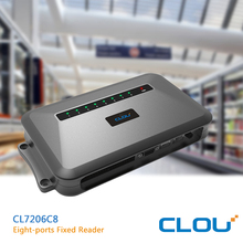 400 times/second fast read rfid reader case for inventory management