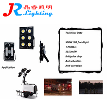 Factory price 500w led projector light 12V led flood light Cool White 6000K Waterproof Outdoor Led Wall light