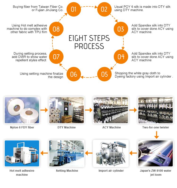 Fabricante preço de fábrica de boa qualidade personalizado multicolor geométrica simples confortável tecido de impressão