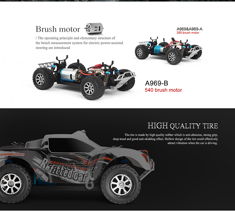 4WD 2.4G 1:18 scale full proportional high speed rc car truck toy