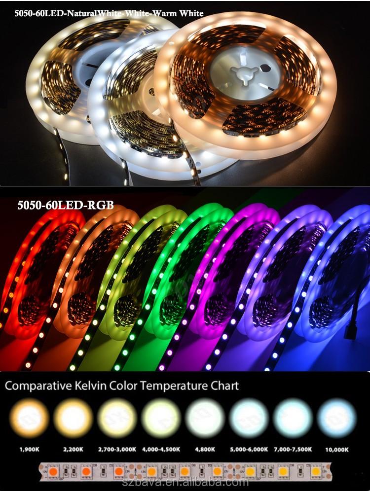 5050 rgb led strip kit.jpg