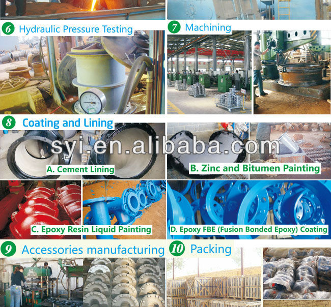 rubber expansion joint pipe fitting - SYI Group