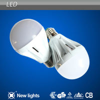 9w magic lighting led light bulb and remote