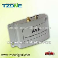 tracking software gps car tracking system