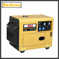 Good quality with ce silent 6kw silent diesel generator 15 kva