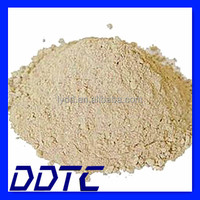 refractory high alumina castable henan thermal cement