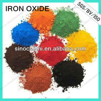 Superior Quality Iron Oxide Green Pigment For Construction Flooring