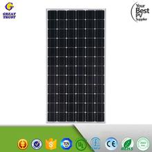 100W amorphous silicon BIPV solar panel stock in EU warehouse