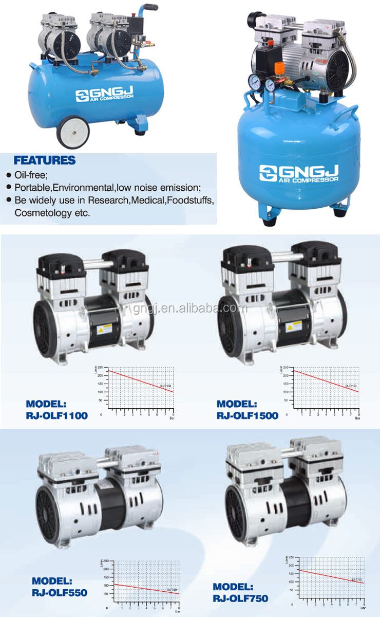 750W mute vertical dentaire heavy duty air compressor made in china