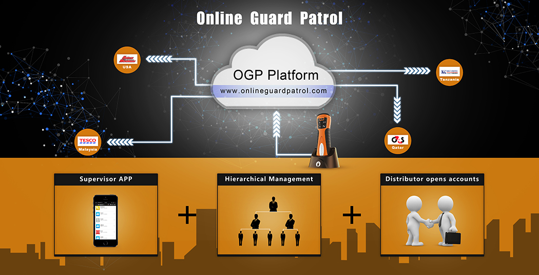 GPS GPRS Guard Tour Patrol System with Cloudbased Online Software