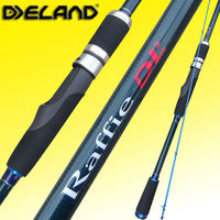 0509-Fuji Titan Guides Sic Ring Egi Fishing Rod/Guangzhou Squid Angling Rod