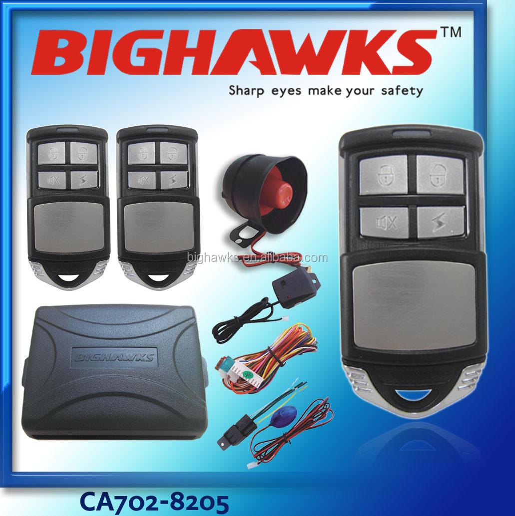 case 3 3 easycar com