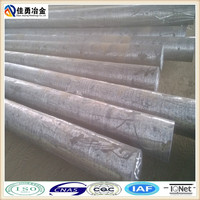in stock forged chemical composition of H21 steel