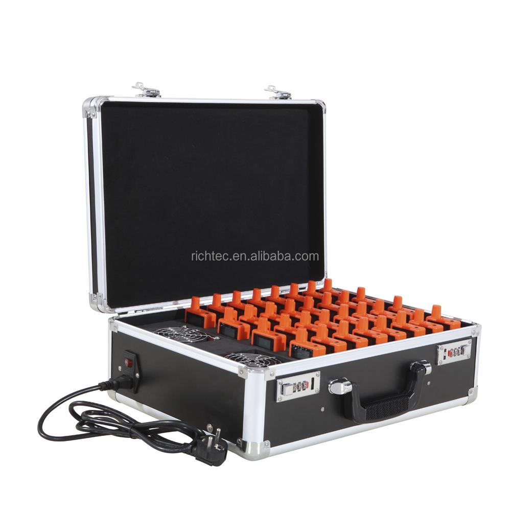 Audio Tour Equipment Manufacturers