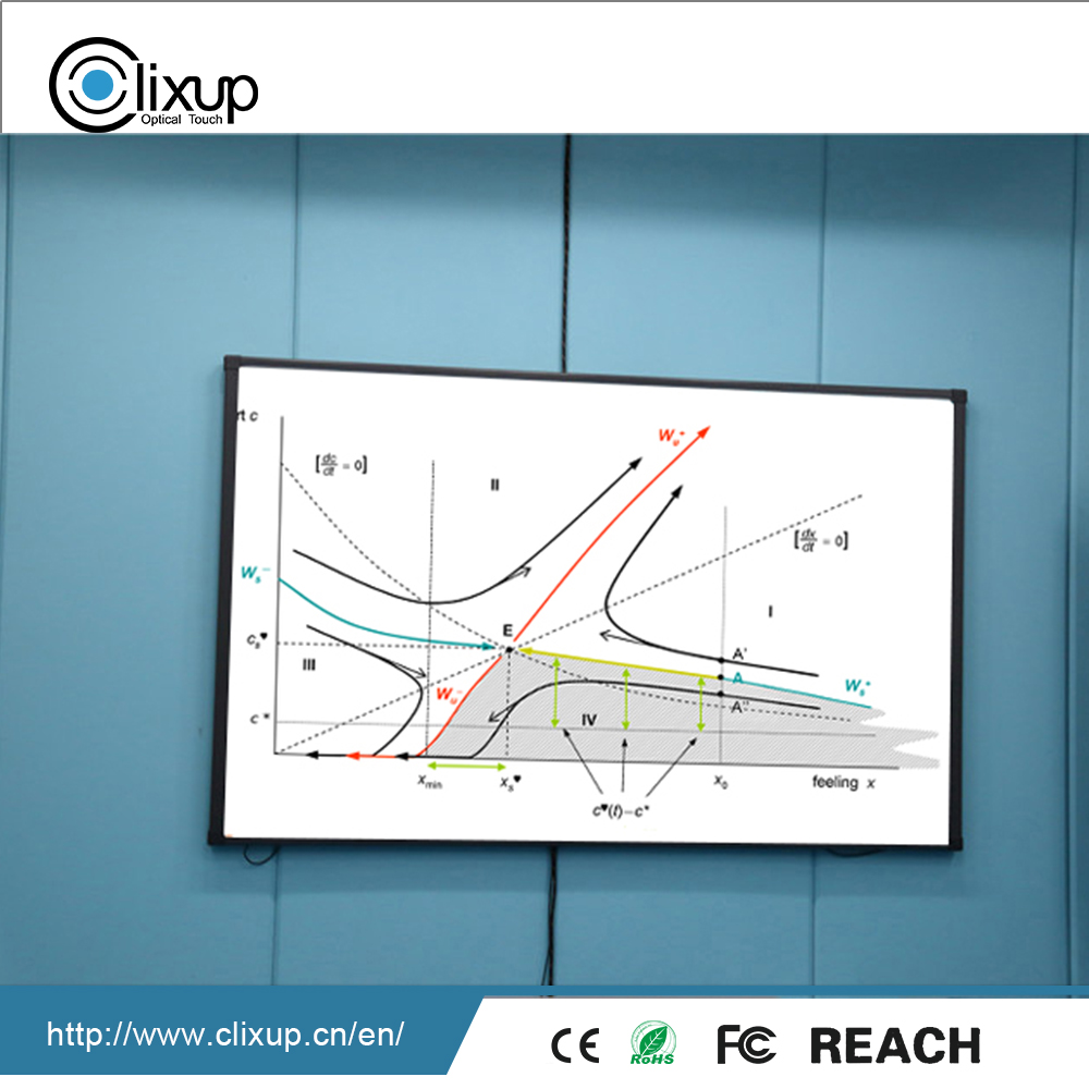 Multitouch wheeled stand smart board finger touch interactive whiteboard